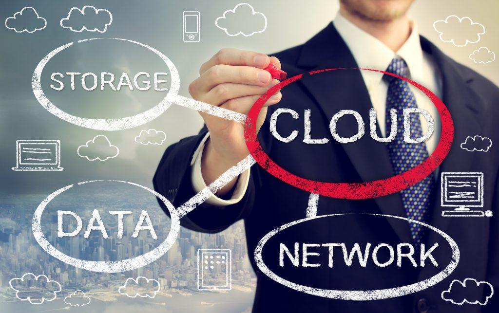 Cloud assets